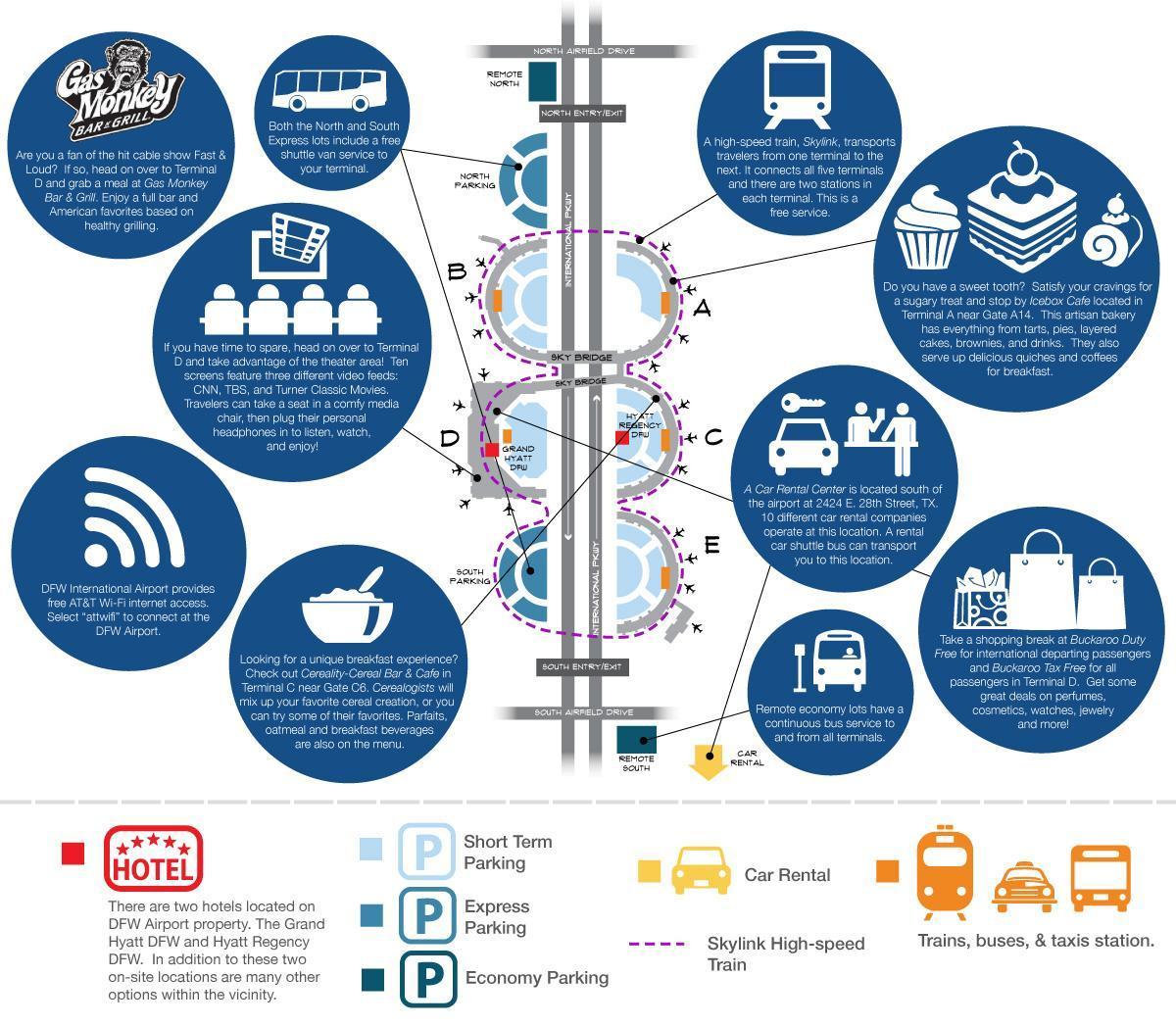 Flughafen Dallas-map - Karte von Flughafen Dallas (Texas - USA) on